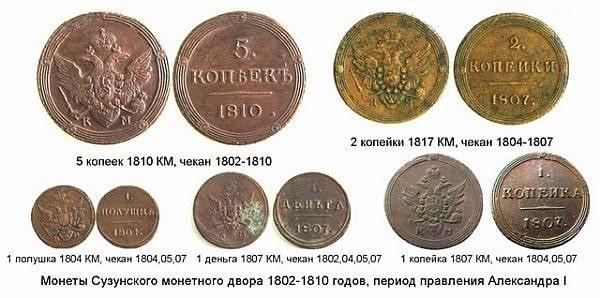монеты Сузунского монетного двора