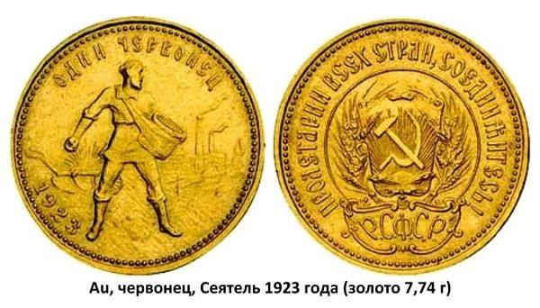 золотые монеты СССР
